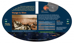 Mark II Mars Storyboard, all design and content © 2019 National Center for Earth and Space Science Education