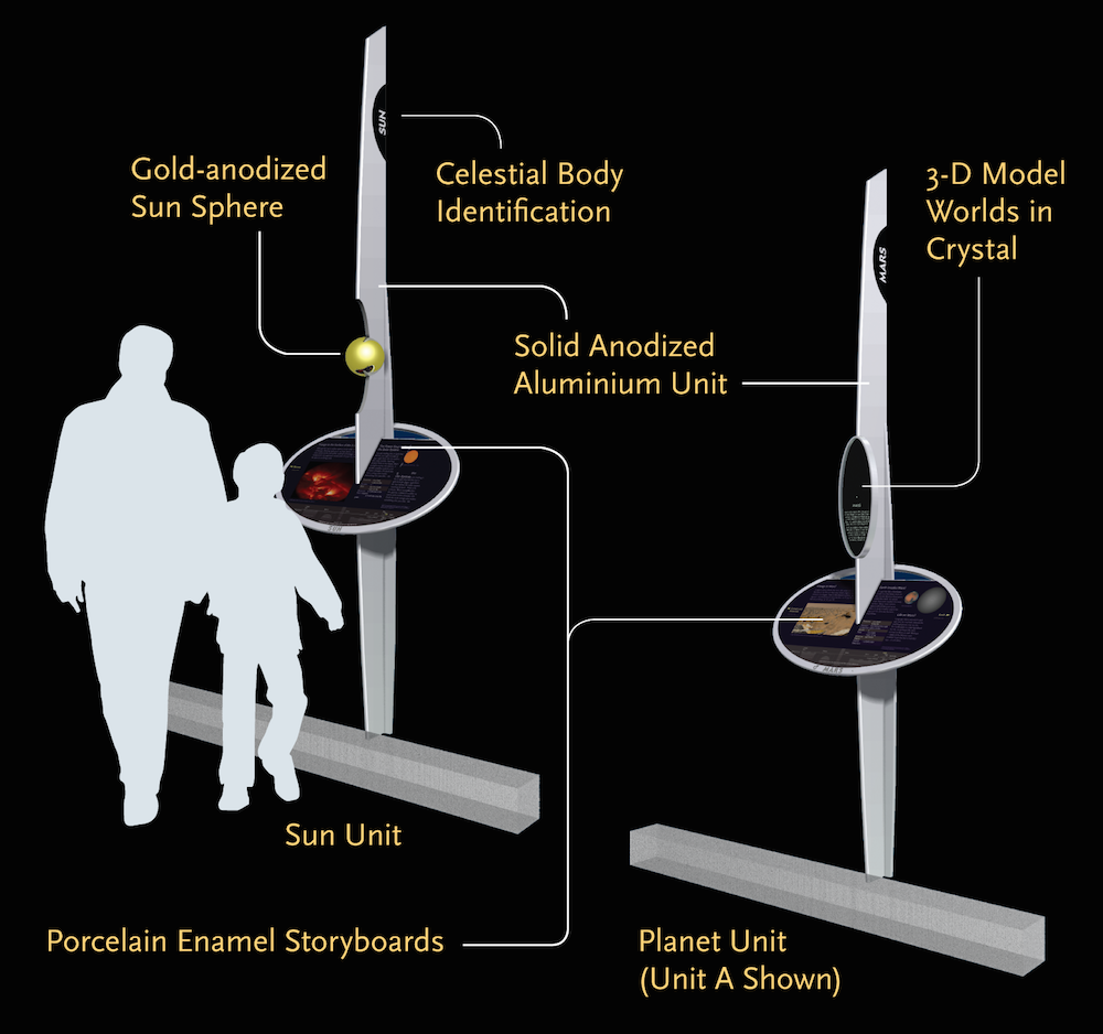 Mark I Stanchion, all design and content © 2016 National Center for Earth and Space Science Education