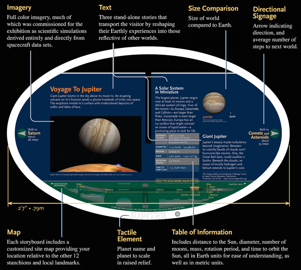 Mark I Jupiter Storyboard, all design and content © 2019 National Center for Earth and Space Science Education